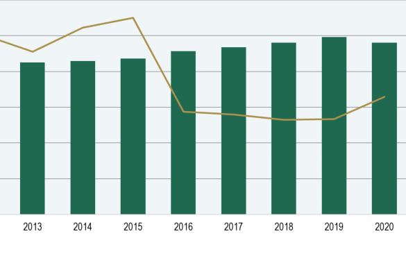 Plačilni sistemi v 2020: tudi v epidemiji nemoteno delovanje; posebnosti predvsem na področju kartičnih plačil